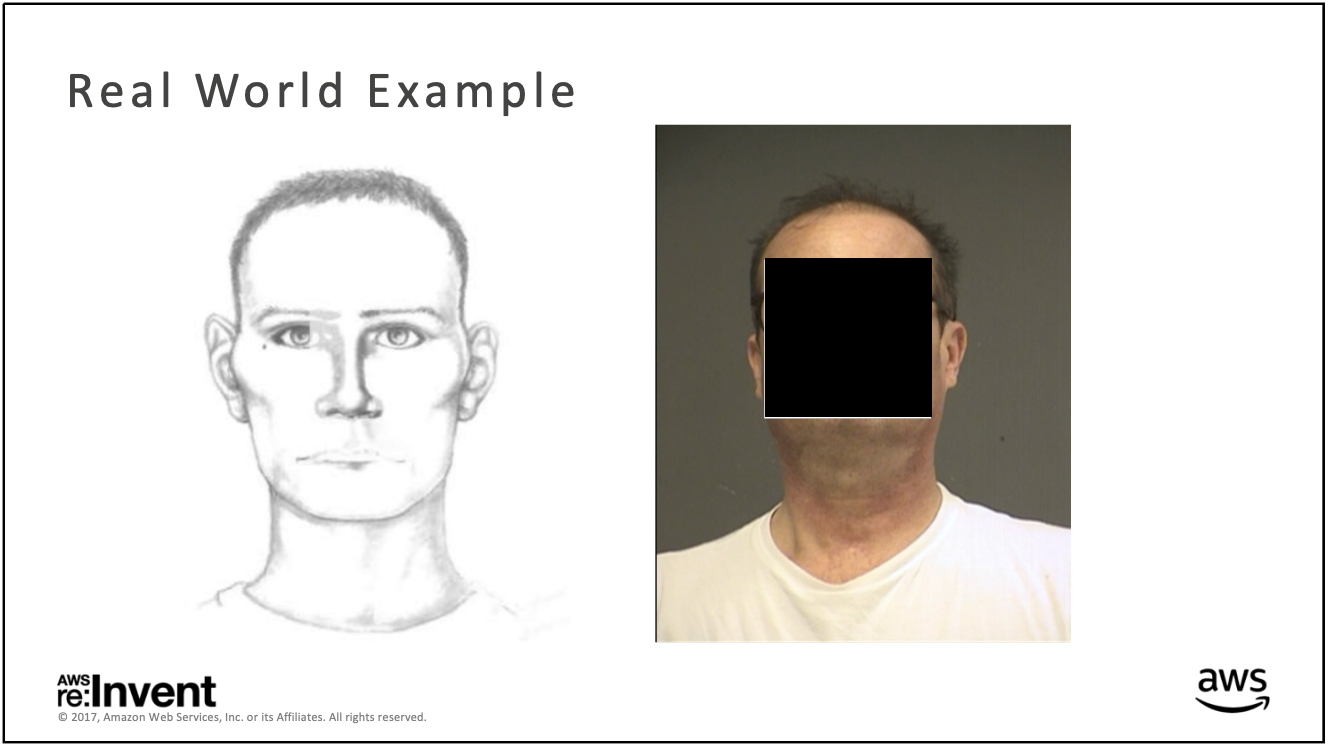 Forensic sketch real world example