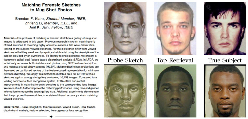 failed forensic sketch matches